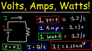 Volt, Amps, Watts